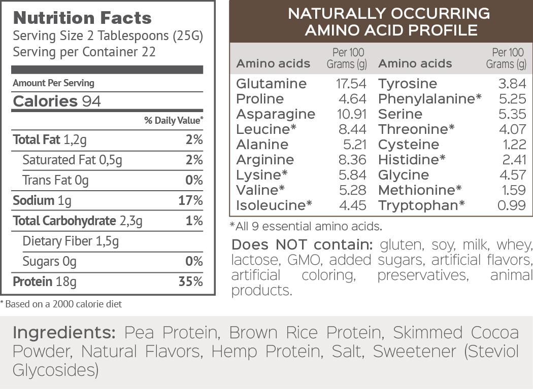 tapertek-amino-tablazat-csokolade-en-01
